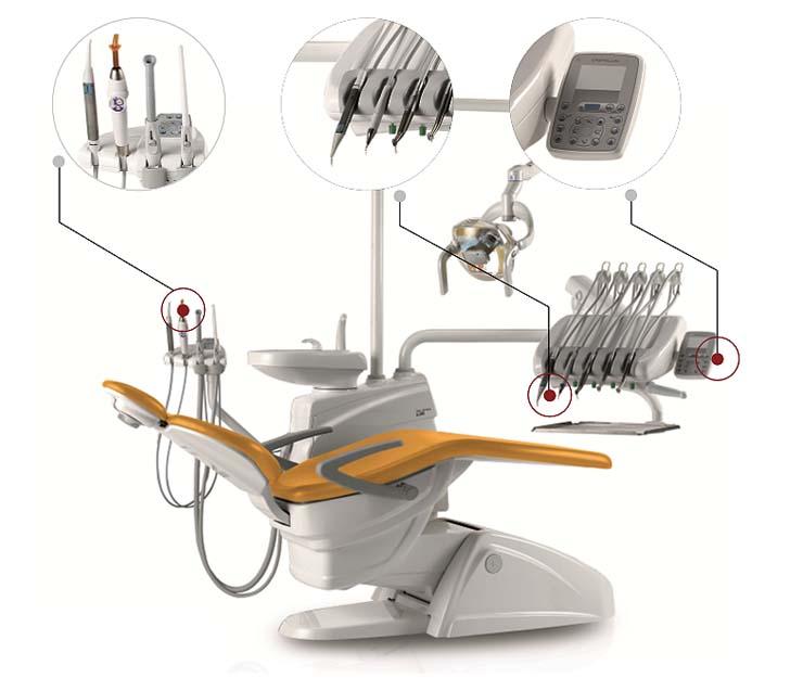 5 Правил выбора стоматологической установки